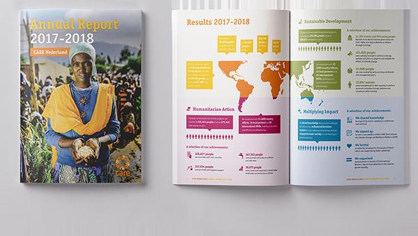 Care annual report 2017-2018